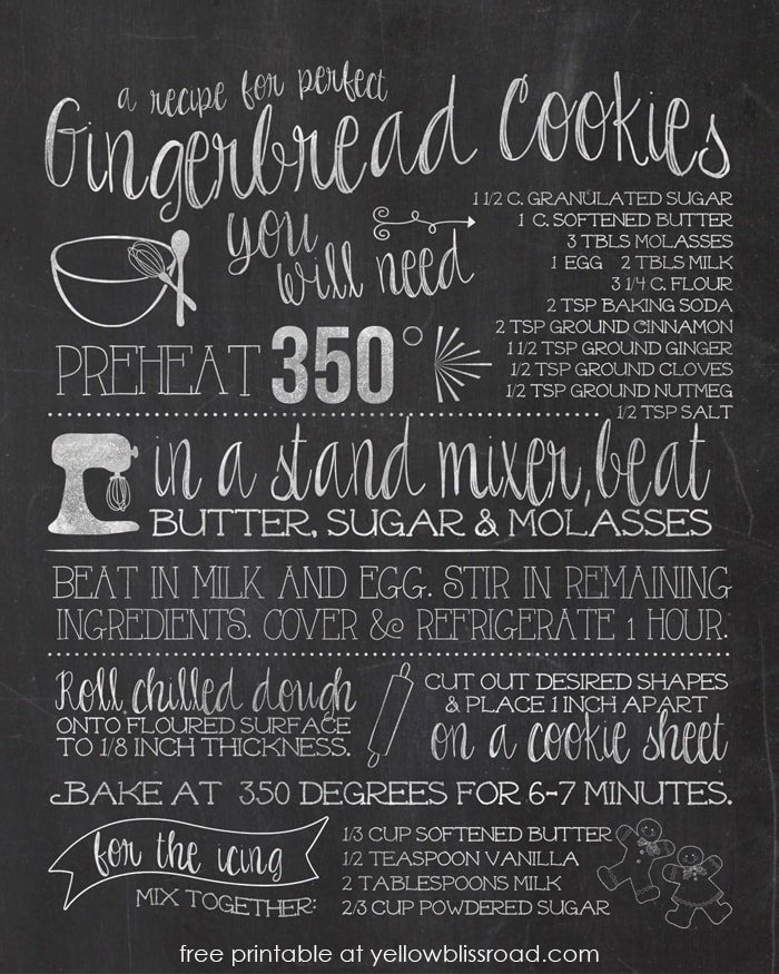 Gingerbread Cookie Recipe Chalkboard - Such a cute addition to your Christmas kitchen decor!