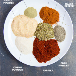 A close up of a plate spices to make Cajun Seasoning