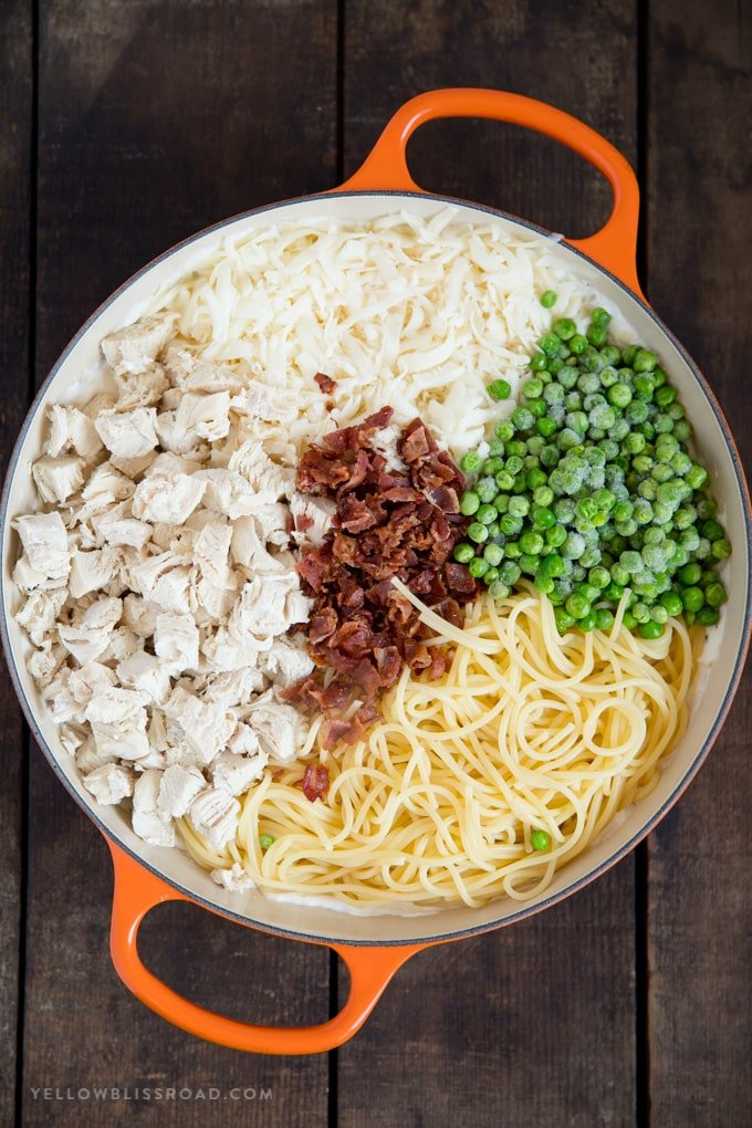 Ingredients to make chicken spaghetti in a skillet - chicken, spaghetti, bacon, cheese and peas.