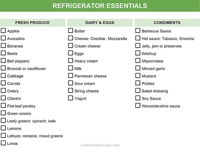 a refrigerator essentials checklist