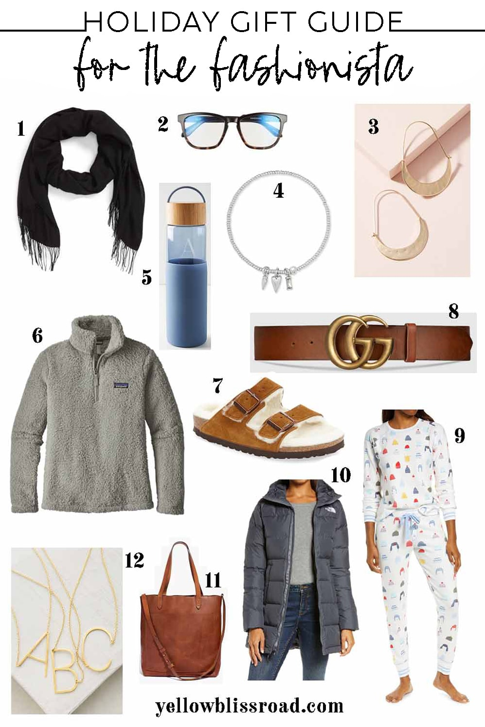 collage of gift ideas for fashion lovers