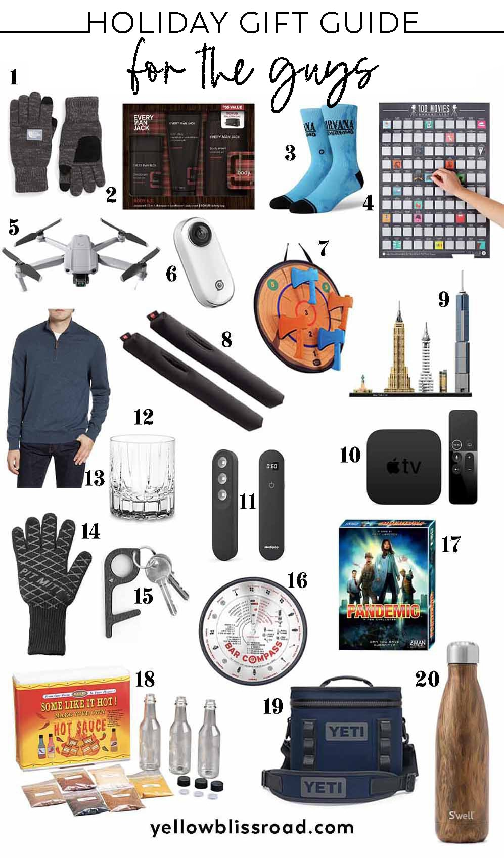 collage of holiday gift ideas for guys
